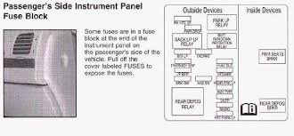 fuse box for 2002 chevy impala car wiring diagram download 2014 Chevy Impala Fuse Box solved 2005 chevy impala flasher relay location where fixya fuse box for 2002 chevy impala this and other details can find in chevrolet impala owners manual 2014 chevy impala fuse box diagram