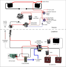 rv tv wiring car wiring diagram download tinyuniverse co 30 Amp Rv Wiring Schematic rv cable tv wiring diagram wiring diagram rv tv wiring tv cable antenna satellite clarification forest river forums 30 amp rv plug wiring schematic
