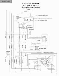 sno way wiring harness sno way wiring diagram sno image wiring diagram snoway i need wiring diagram for switch at