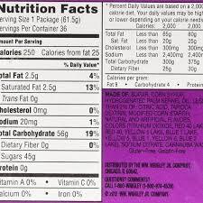 skittles wild berry resnick distributors within sour skittles with regard to sour skittles nutrition label