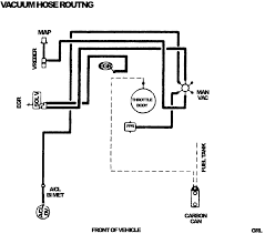 fuse box on buick lesabre on fuse images free download wiring 2000 Buick Lesabre Fuse Box fuse box on buick lesabre 7 1990 buick lesabre fuse box diagram buick lesabre crankshaft sensor 2000 buick lesabre fuse box location