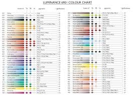 Colour Chart For Caran Dache Luminance Pencils Color
