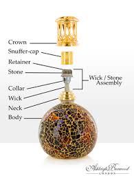 Fragrance Lamp FAQ