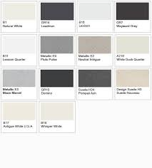 Dulux Colour Chart 2012 Dulux Colour Trends 2012 2013 Re Set Realigns Our Current