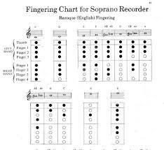 21 Unusual Yamaha Recorder Finger Chart