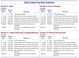 Current Tax Rate Chart Solved Jorge And Anita Married Taxpayers Earn 90 400 I