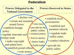 what is quasi federalism quora features of federalism