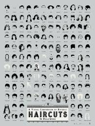 Hairstyle Names For Women list of haircuts name haircuts models ideas 6270 by stevesalt.us