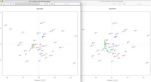 correspondence analysis of old english texts  c split unigram avfreq 10up png size 715 6kb format png image description correspondence plot based on md5 checksum