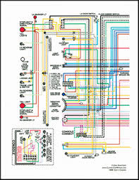 how to read auto wiring diagrams how download wiring diagram car Reading Automotive Wiring Diagrams how to read auto wiring diagrams 8 on how to read auto wiring diagrams how to read automotive wiring diagrams pdf
