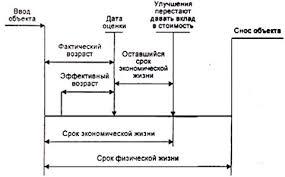 Отчет по практике земельно имущественные отношения  комитета имущественных и земельных отношений администрации Сургутского района на Название отчет по практике земельно имущественные отношения