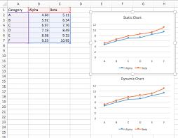 Dynamic Charts In Excel 2016 For Mac Peltier Tech Blog