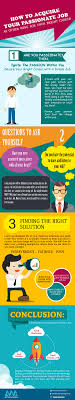 how to build a bright career your passionate job ace web the following infographic help you to your passion followed by dream job as well just have a glance on it
