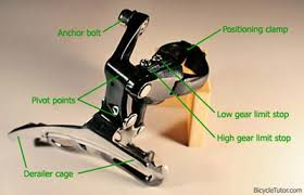 Image result for cleaning bike front derailleur