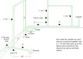 basement bathroom plumbing layout. basement bathroom remodel - plumbing diy home improvement | diychatroom layout i