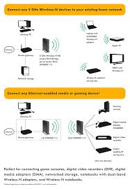 gigabit ethernet wiring diagram images guide power likewise cat5 cable wire order on wired ethernet for ipad