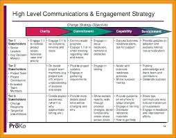 9 High Level Project Plan Examples Template Ppt Example