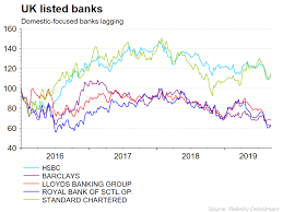What Does Brexit Mean For The Lloyds Barclays Rbs And Hsbc