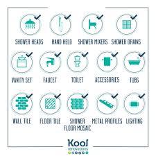 Bathroom Remodel Checklist Kool Renovations