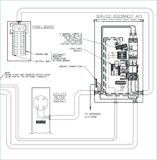 generac standby generator wiring diagram wiring diagram user generac standby generator wiring diagram wiring diagram user generac standby generator wiring diagram generac generators wiring