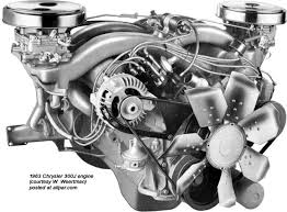 the mopar chrysler dodge plymouth b series v8 engines 350 sonoramic commando