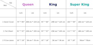 Headboard Sizes Chart Megcor Club