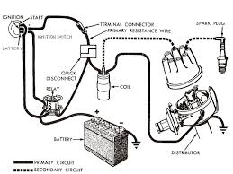 ignition coil distributor wiring diagram gooddy org ignition coil wiring diagram ford at Distributor Wiring Diagram