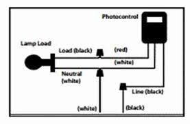dusk to dawn wiring diagram wiring diagrams best dusk to dawn security lights wiring diagram wiring diagram data diagram to wire photocell light dusk