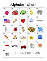 Vocabulary Word Study Spelling My 4th Grade Site