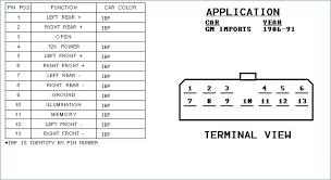 2001 gmc sierra radio wiring diagram wiring diagram \u2022 gm wiring diagrams free download 2001 gmc stereo wiring wiring schematic database rh indiatoday co 2001 gmc sierra 1500 stereo wiring