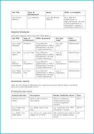 Corporate Event Planning Checklist Template Event Event