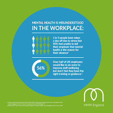 8 Ways To Reduce Stress In The Workplace Crams