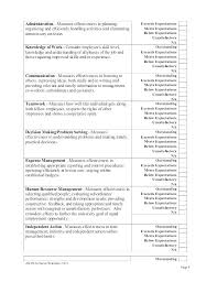 Examples Of Performance Review Sample Employee Performance Evaluation Report Staff