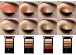 follow this diagram pinned from theuntrendy for applying the eyeshadow use a heavy hand photographs lighten everything two shades