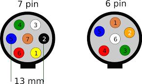 5 pin flat trailer wiring diagram schematics and diagrams inside 7 7 prong trailer wiring diagram at 6 Pin Trailer Plug Wiring Diagram