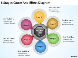 Cause And Effect Flow Chart Template Business Flow Charts Examples 6 Stages Cause And Effect