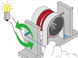 simple electric motor animation cubangbakinfo
