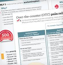 Dog Friendly Over The Counter Medications Chart Free Printable Otc Medication Charts And Guides Get Relief