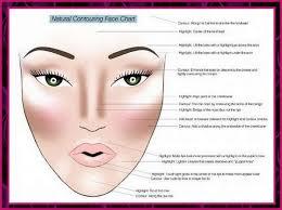 base makeup get thinner face with makeup urdu dailymotion arabic makeup videos