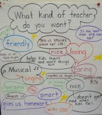 Anchor Chart For First Day Of School School Classroom
