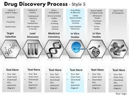 Clinical Trial Process Flow Chart Ppt Powerpoint Presentation Diagram Drug Discovery Ppt Design