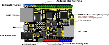 poe pinout diagram poe image wiring diagram w5500 ethernet poe mainboard sku dfr0342 robot wiki on poe pinout diagram
