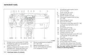 2014 nissan versa fuse box diagram 2013 2011 car wiring diagrams 2014 nissan versa fuse box diagram 2013 2011 car wiring diagrams explained o owners manual b