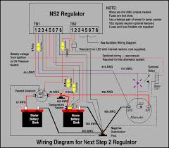 ns2 regulator manual
