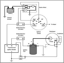 transistorized ignition