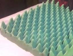 Foam Density Rating Chart Understanding Foam Densities The Sleep Judge