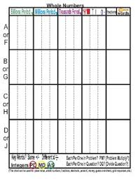 Place Value Chart 4th Grade Problem Solving Place Value Mathematics Chart 4th Grade Up