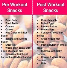 pre and post workout snacks healthy eating fitness workout and weight loss
