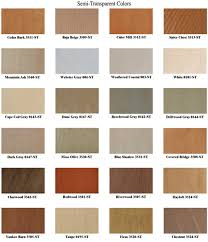Chemcraft Color Charts Bahangit Co