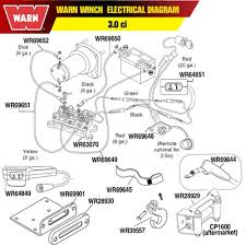 warn winch wiring schematic warn image wiring diagram warn atv winch wiring instructions jodebal com on warn winch wiring schematic